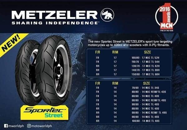 lốp Metzeler 150/60-17