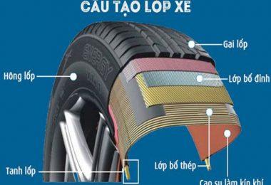 Lốp không săm là gì? cấu tạo lốp không săm xe máy